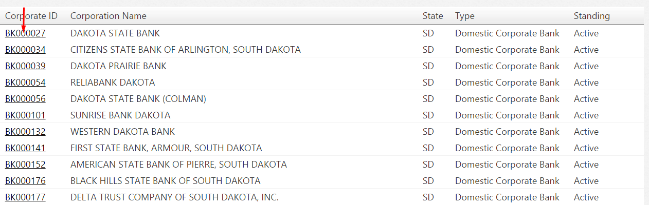 South Dakota Corporation Entity Search Details List